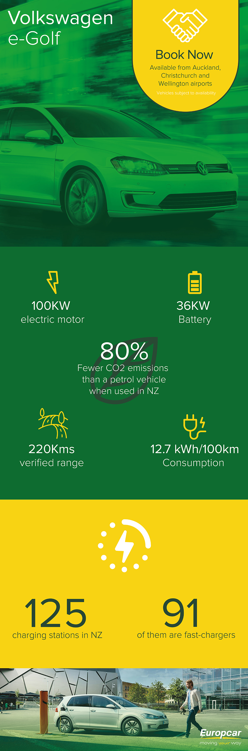 Europcar Electric Vehicles
